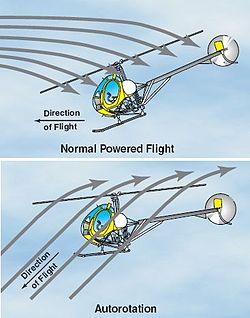 autorrotación en helicópteros