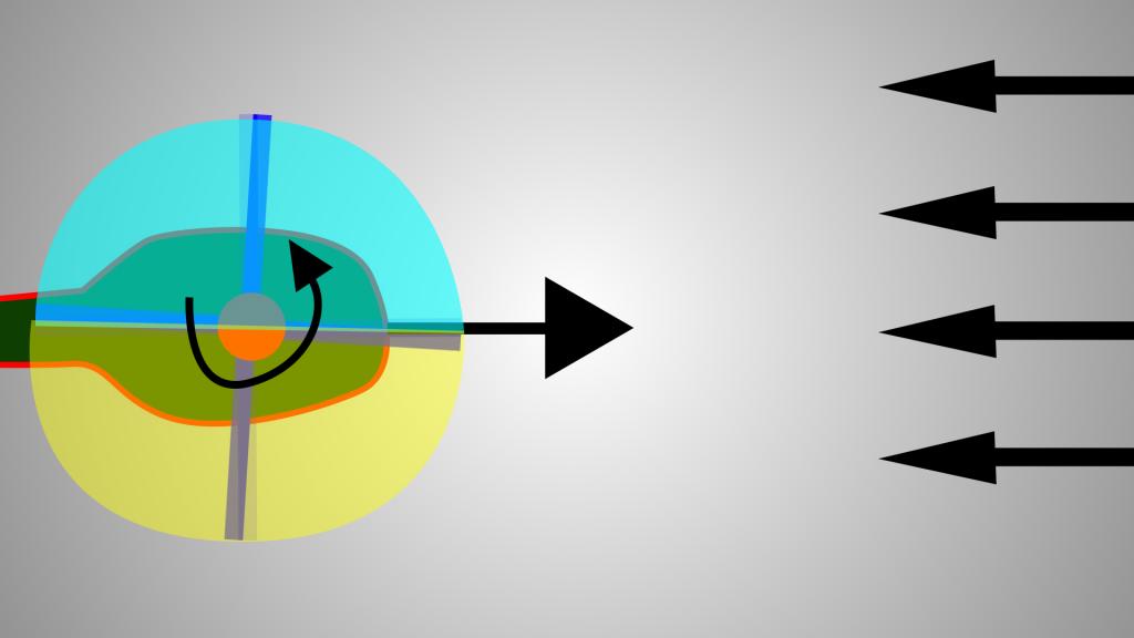 disimetria de fuerza de sustentacion